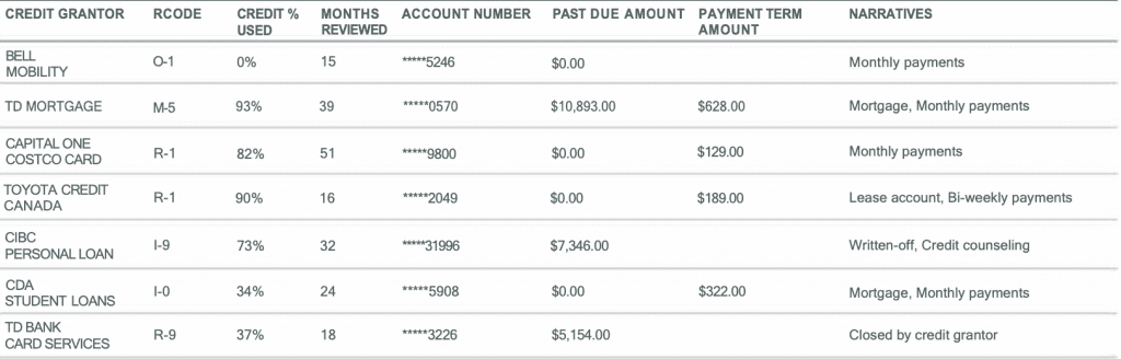 Tradeline Payments